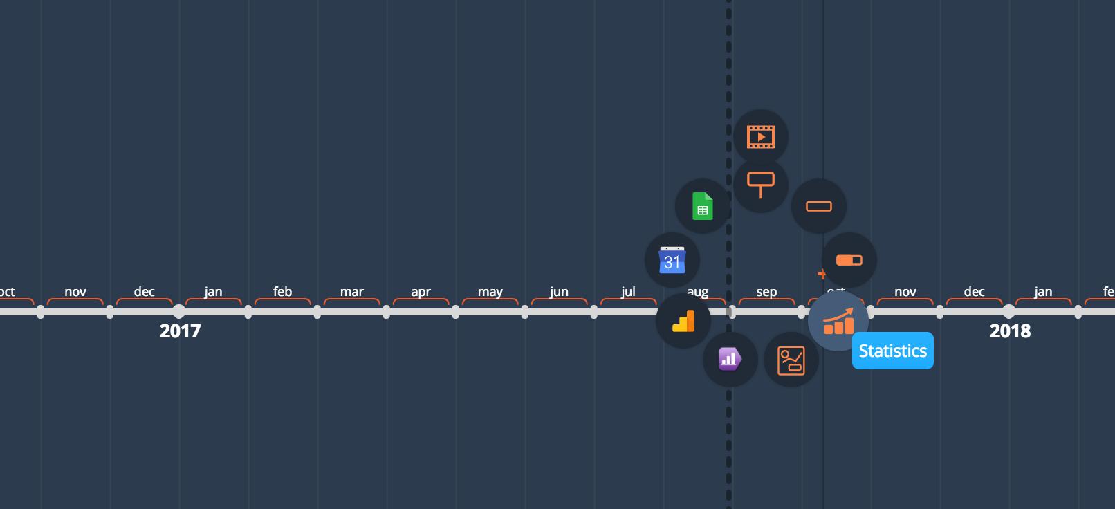Resultat d'imatges de time graphics
