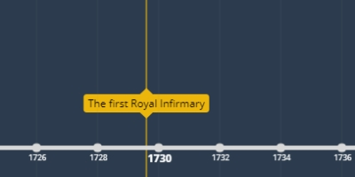 97a5d2688f49d Old Royal Infirmary and The University of Edinburgh - Timeline