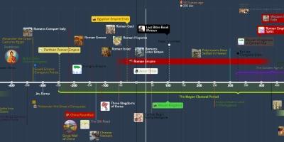 online timeline maker koni polycode co