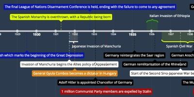remilitarisation of the rhineland 1936