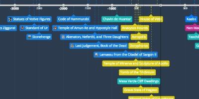 apah timeline timeline