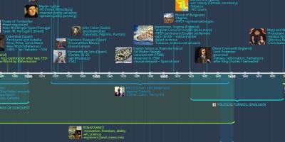 apr 14, 1340 - Bubonic Plague -30mil (Timeline)