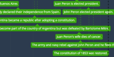 how did juan peron rise to power